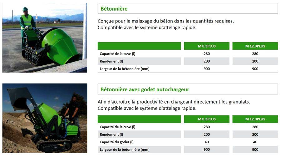 Caractéristiques de la bétonnière adaptée au transporteur CINGO M 800 de Merlo, Tony-Mat dumper bétonnière et matériel btp Bretagne Morbihan 56000 Vannes