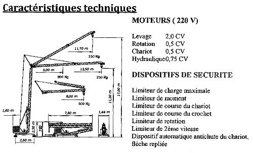 Caractéristiques de la grue à montage rapide tractable des ETS MAZEAU, Tony-Mat grues matériel btp levage manutention Bretagne Morbihan Vannes