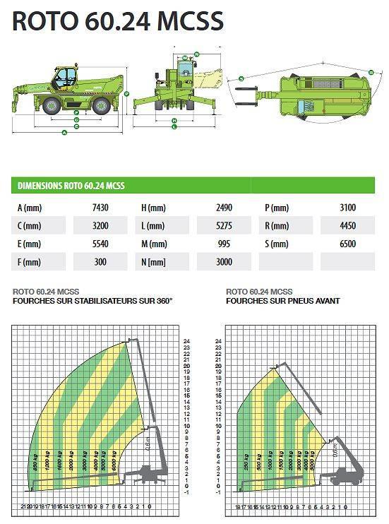 Dimensions et courbe de charges du chariot télescopique ROTO 60.24 MCSS de Merlo, Tony-Mat chariot élévateur et matériel btp Bretagne Morbihan 56000 Vannes