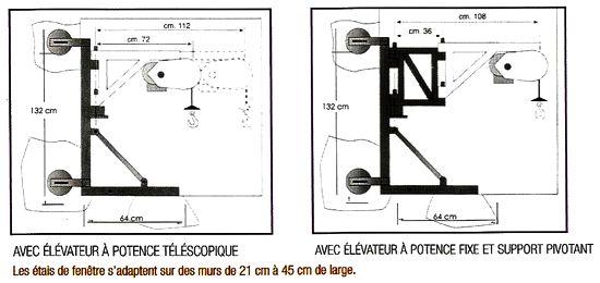 Éiai de fenêtre pour treuils IMER TR 225 N, ET 150 V, ET 200 N, ETR 200 N, ES 150, AIRONE 200 N, et BE 200
