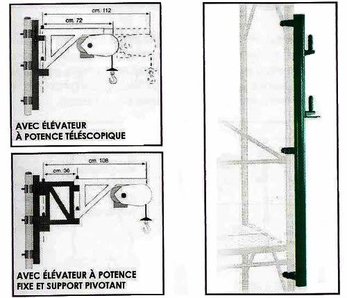 Fixation pour échafaudage pour treuils IMER TR 225 N, ET 150 V, ET 200 N, ETR 200 N, ES 150, AIRONE 200 N, et BE 200