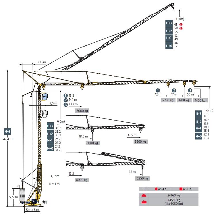 Grue à montage rapide automatisé Potain IGO T 130, Tony-Mat grues levage manutention matériel btp Bretagne Morbihan Finistère 56 Vannes
