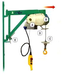 Schéma type d'un treuil de levage de la gamme IMER.