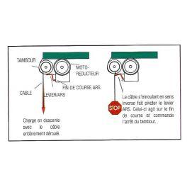 Dispositif ARS - système anti-réenroulement - pour treuil élévateur IMER TR 225 N
