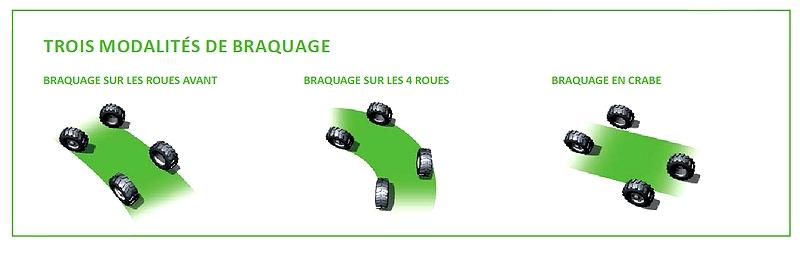 Trois modalités de braquage du chariot télescopique P 27.6 de Merlo, Tony-Mat chariot élévateur et matériel btp Bretagne Morbihan