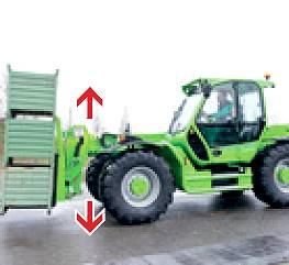 Suspension du chariot  Turbofarmer Merlo TF 50.8 T CS, Tony-Mat chargeur élévateur et matériel btp Bretagne Morbihan 56 Vannes