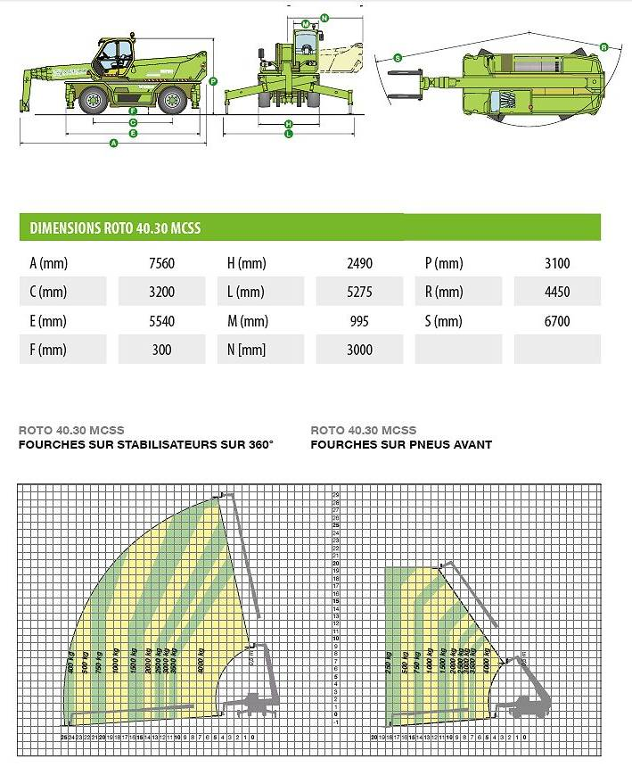 fenetre de toit roto dimensions top fentre de toit. Black Bedroom Furniture Sets. Home Design Ideas