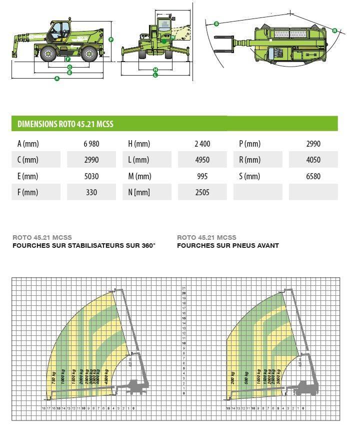 Chariot télescopique sur roues ROTO 45.21 MCSS MERLO